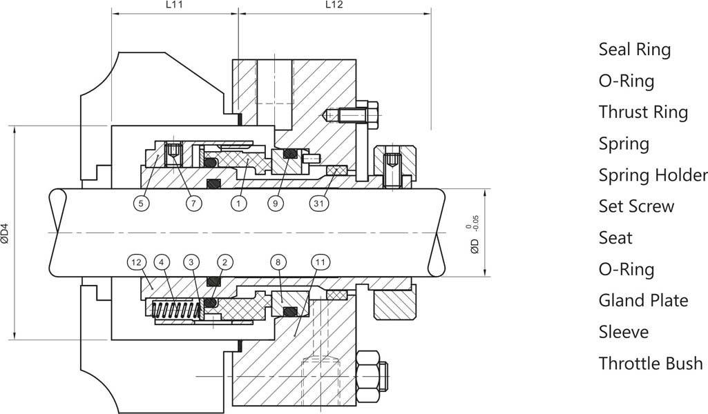 Balance Cartridge Seal 55B/C and Metal Bellow Cartridge Seal 82